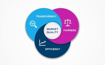 Benefits of Market Quality in Healthcare – Mike Aitken